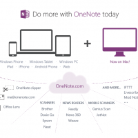 OneNote And Office Updates: iPad, Feedly, IFTTT and more