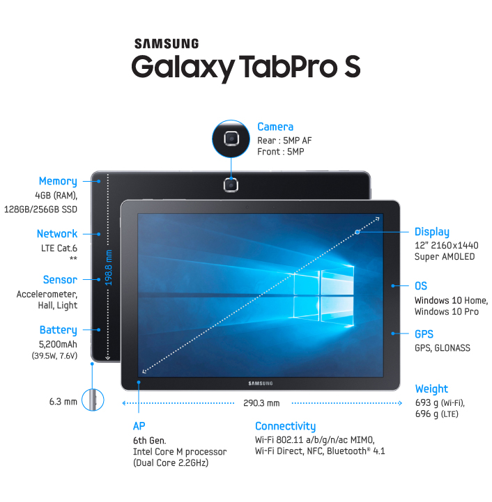 Galaxy TabPro S Spec
